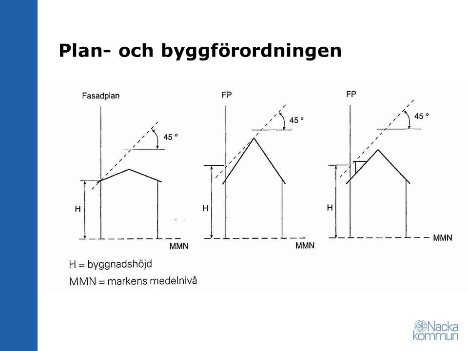 Plan- och byggförordningen