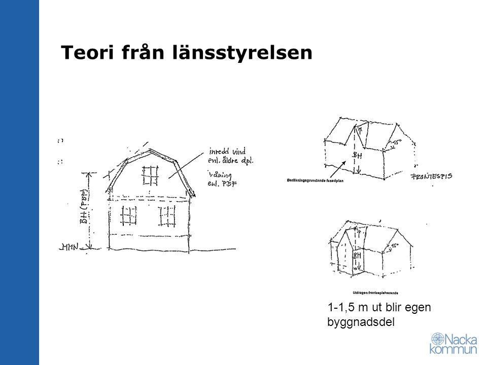 Teori från länsstyrelsen 1-1,5 m ut blir egen byggnadsdel