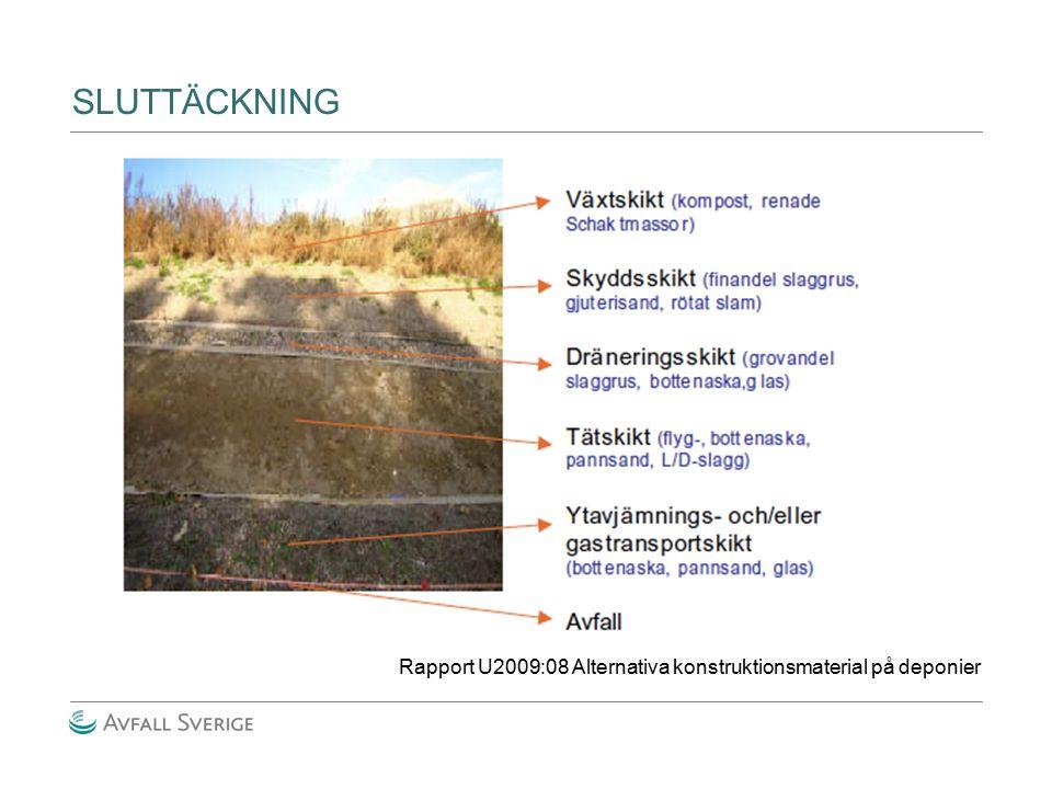 Rapport U2009:08 Alternativa konstruktionsmaterial på deponier SLUTTÄCKNING