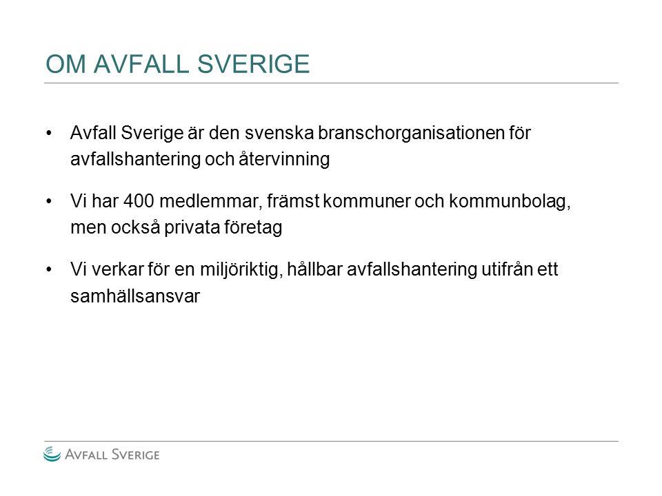 OM AVFALL SVERIGE Avfall Sverige är den svenska branschorganisationen för avfallshantering och återvinning Vi har 400 medlemmar, främst kommuner och k