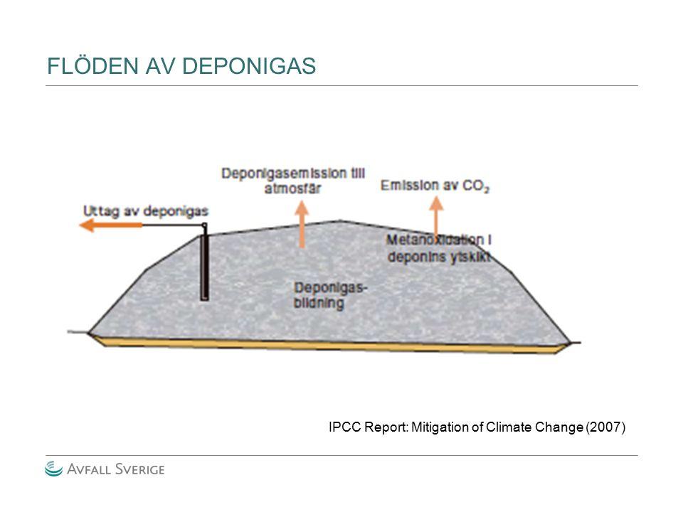 IPCC Report: Mitigation of Climate Change (2007) FLÖDEN AV DEPONIGAS