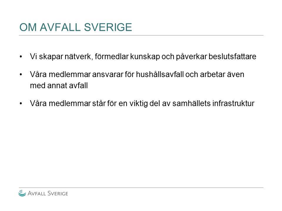 OM AVFALL SVERIGE Våra medlemmar sysselsätter 16 000 personer och omsätter 32 miljarder årligen Vi utför tillsammans med hushåll och företag ett av Sveriges viktigaste jobb genom Sveriges största miljörörelse