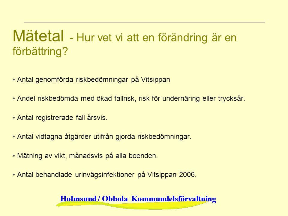 Holmsund / Obbola Kommundelsförvaltning Mätetal - Hur vet vi att en förändring är en förbättring? Antal genomförda riskbedömningar på Vitsippan Andel