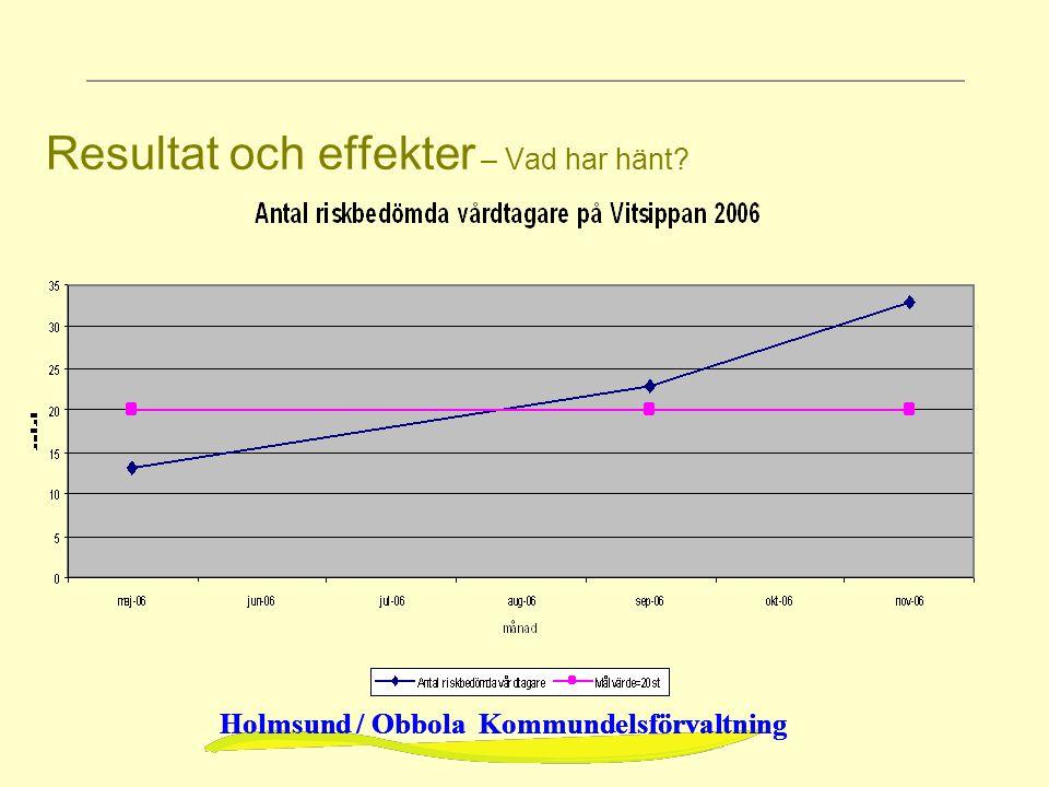 Holmsund / Obbola Kommundelsförvaltning Resultat och effekter – Vad har hänt?