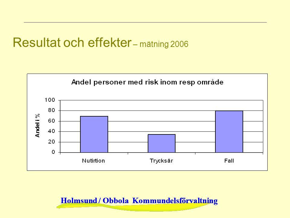 Holmsund / Obbola Kommundelsförvaltning Resultat och effekter – mätning 2006