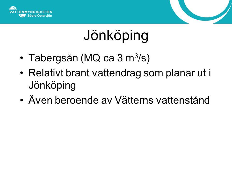 Jönköping Tabergsån (MQ ca 3 m 3 /s) Relativt brant vattendrag som planar ut i Jönköping Även beroende av Vätterns vattenstånd
