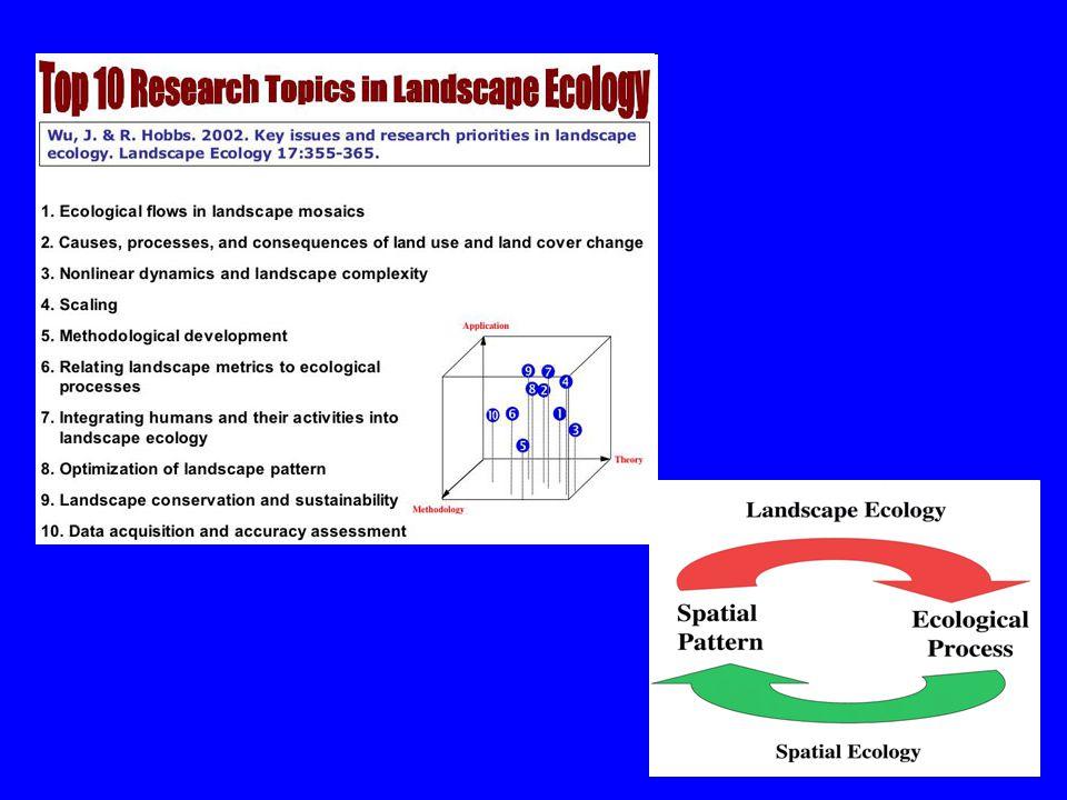 Öbiogeografi (Mac Arthur & Wilson 1967) S= CA z eller oftast: logS = z logA + logC S= artantal, C= konstant, skärning med y-axeln, A= area, z= regressionslinjens lutning