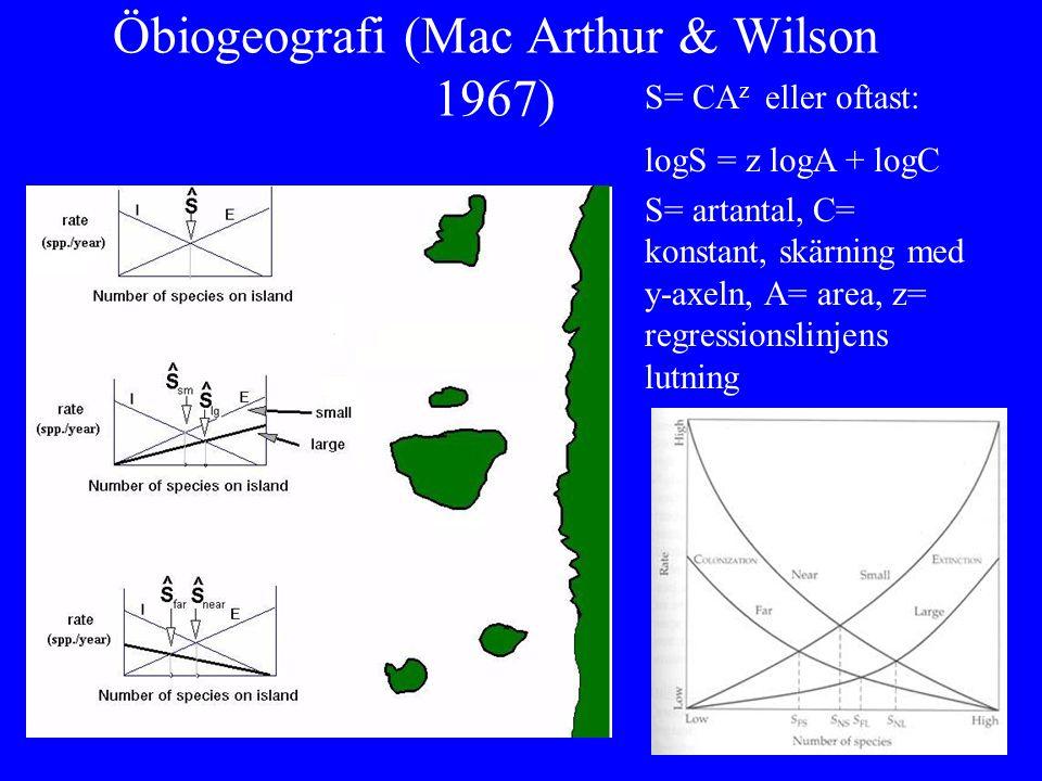 Öbiogeografi (Mac Arthur & Wilson 1967) S= CA z eller oftast: logS = z logA + logC S= artantal, C= konstant, skärning med y-axeln, A= area, z= regress