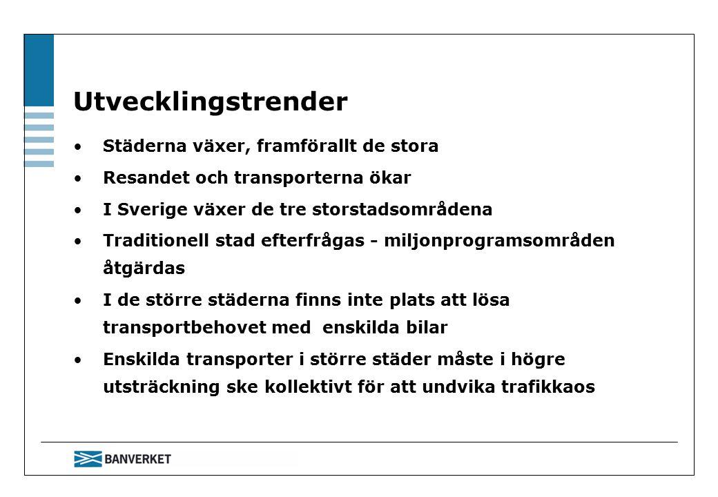 Utvecklingstrender Städerna växer, framförallt de stora Resandet och transporterna ökar I Sverige växer de tre storstadsområdena Traditionell stad efterfrågas - miljonprogramsområden åtgärdas I de större städerna finns inte plats att lösa transportbehovet med enskilda bilar Enskilda transporter i större städer måste i högre utsträckning ske kollektivt för att undvika trafikkaos