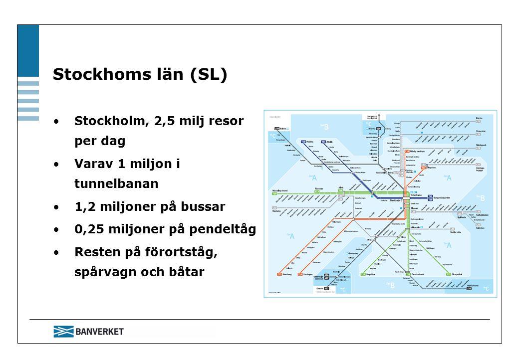 Stockhoms län (SL) Stockholm, 2,5 milj resor per dag Varav 1 miljon i tunnelbanan 1,2 miljoner på bussar 0,25 miljoner på pendeltåg Resten på förortståg, spårvagn och båtar