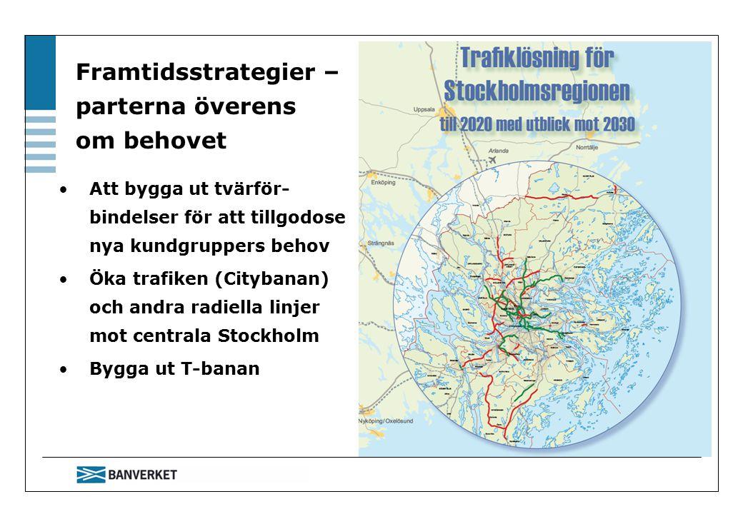 Framtidsstrategier – parterna överens om behovet Att bygga ut tvärför- bindelser för att tillgodose nya kundgruppers behov Öka trafiken (Citybanan) och andra radiella linjer mot centrala Stockholm Bygga ut T-banan