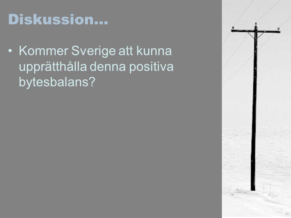 Diskussion… Kommer Sverige att kunna upprätthålla denna positiva bytesbalans?