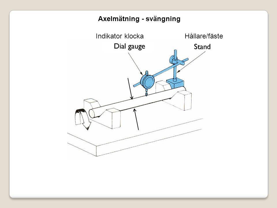Axelmätning - svängning Indikator klockaHållare/fäste