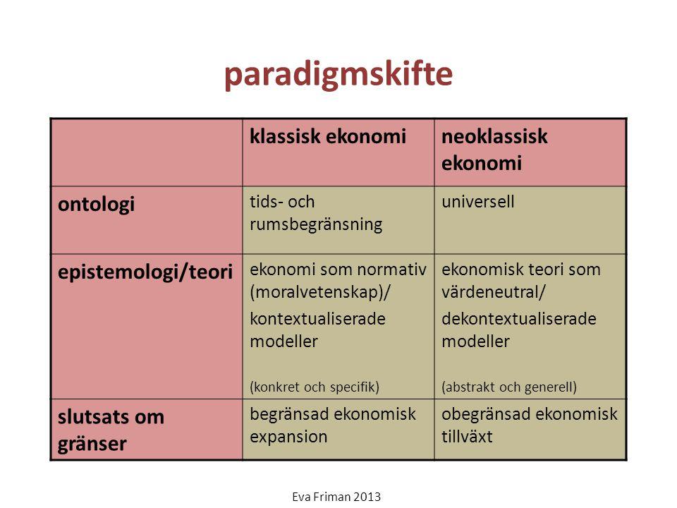 paradigmskifte klassisk ekonomineoklassisk ekonomi ontologi tids- och rumsbegränsning universell epistemologi/teori ekonomi som normativ (moralvetensk