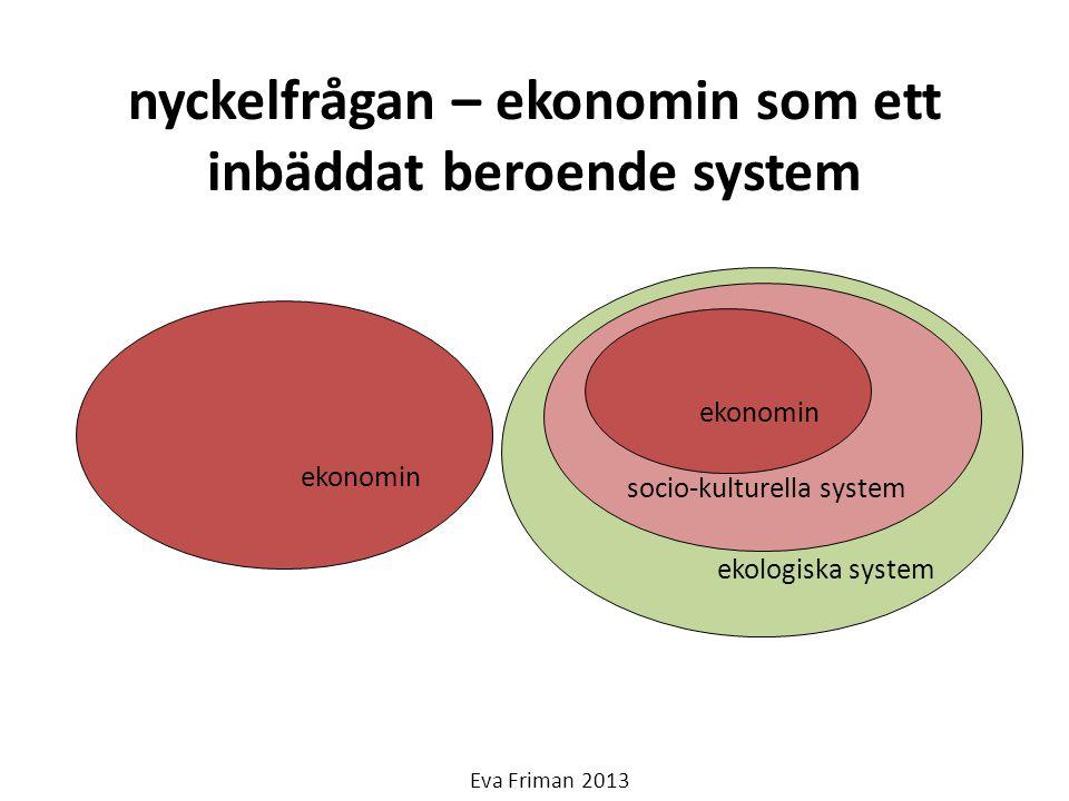 nyckelfrågan – ekonomin som ett inbäddat beroende system ekologiska system ekonomin socio-kulturella system ekonomin Eva Friman 2013