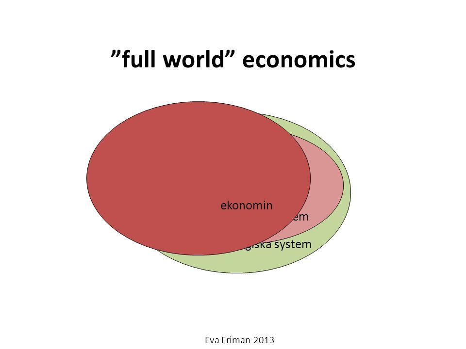 """full world"" economics ekologiska system socio-kulturella system ekonomin Eva Friman 2013"