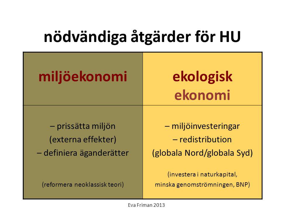 nödvändiga åtgärder för HU miljöekonomiekologisk ekonomi – prissätta miljön (externa effekter) – definiera äganderätter (reformera neoklassisk teori)