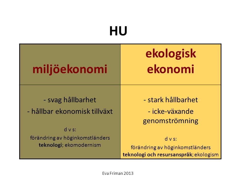 HU miljöekonomi ekologisk ekonomi - svag hållbarhet - hållbar ekonomisk tillväxt d v s: förändring av höginkomstländers teknologi; ekomodernism - star