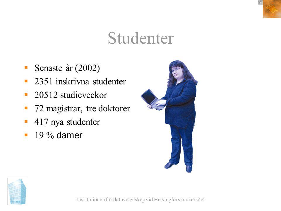 Institutionen för datavetenskap vid Helsingfors universitet Studenter  Senaste år (2002)  2351 inskrivna studenter  20512 studieveckor  72 magistr