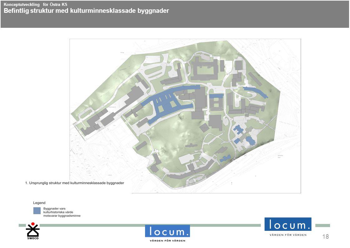 Konceptutveckling för Östra KS Befintlig struktur med kulturminnesklassade byggnader 18