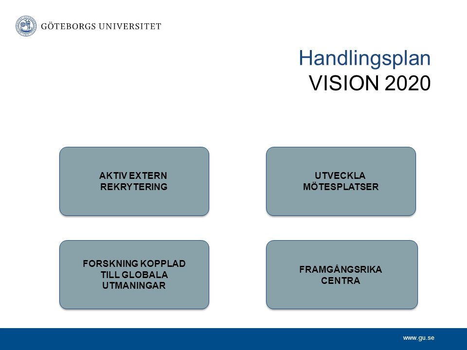 Handlingsplan VISION 2020 FORSKNING KOPPLAD TILL GLOBALA UTMANINGAR UTVECKLA MÖTESPLATSER FRAMGÅNGSRIKA CENTRA AKTIV EXTERN REKRYTERING