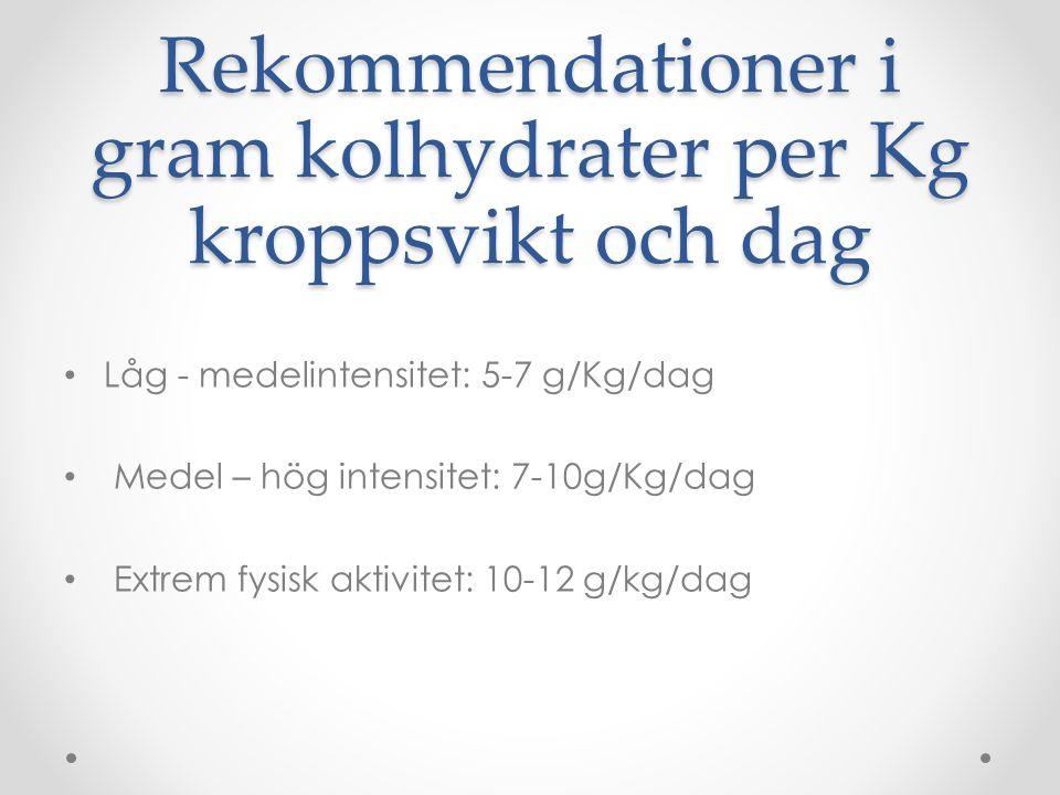Rekommendationer i gram kolhydrater per Kg kroppsvikt och dag Låg - medelintensitet: 5-7 g/Kg/dag Medel – hög intensitet: 7-10g/Kg/dag Extrem fysisk aktivitet: 10-12 g/kg/dag