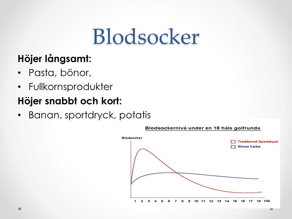 Blodsocker Höjer långsamt: Pasta, bönor, Fullkornsprodukter Höjer snabbt och kort: Banan, sportdryck, potatis