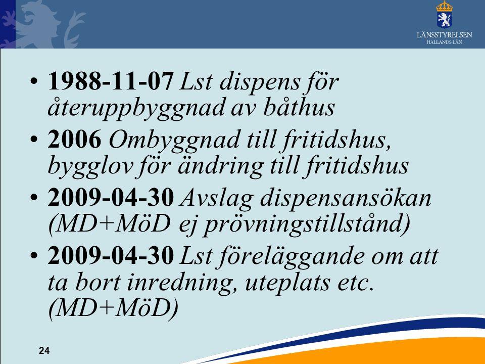24 1988-11-07 Lst dispens för återuppbyggnad av båthus 2006 Ombyggnad till fritidshus, bygglov för ändring till fritidshus 2009-04-30 Avslag dispensan