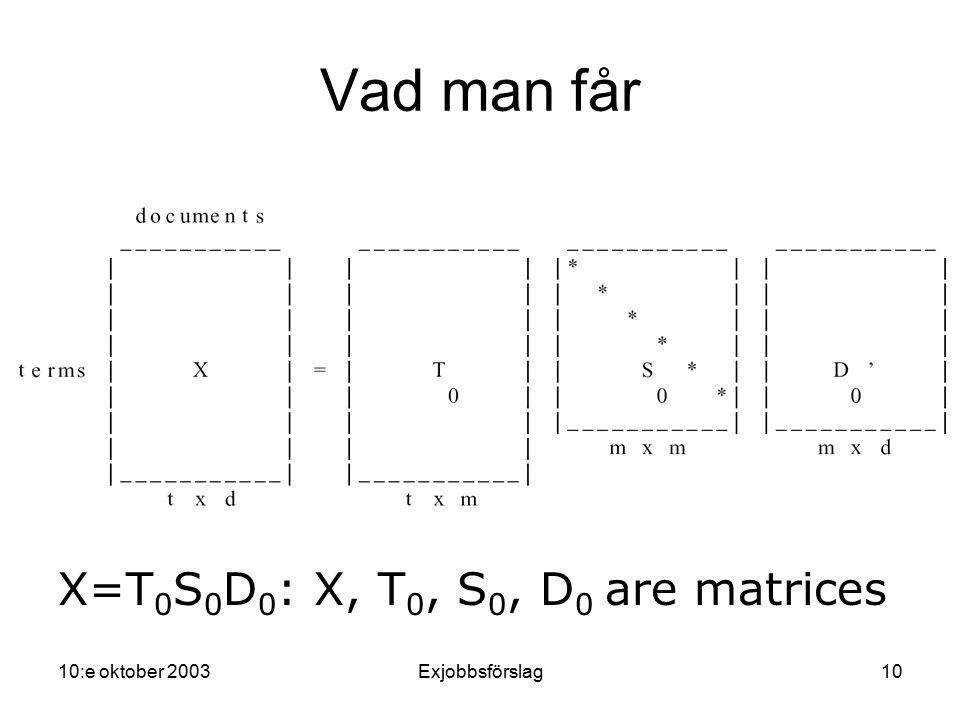 10:e oktober 2003Exjobbsförslag10 Vad man får X=T 0 S 0 D 0 : X, T 0, S 0, D 0 are matrices