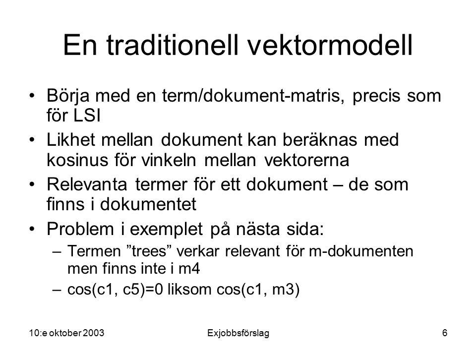 10:e oktober 2003Exjobbsförslag6 En traditionell vektormodell Börja med en term/dokument-matris, precis som för LSI Likhet mellan dokument kan beräknas med kosinus för vinkeln mellan vektorerna Relevanta termer för ett dokument – de som finns i dokumentet Problem i exemplet på nästa sida: –Termen trees verkar relevant för m-dokumenten men finns inte i m4 –cos(c1, c5)=0 liksom cos(c1, m3)
