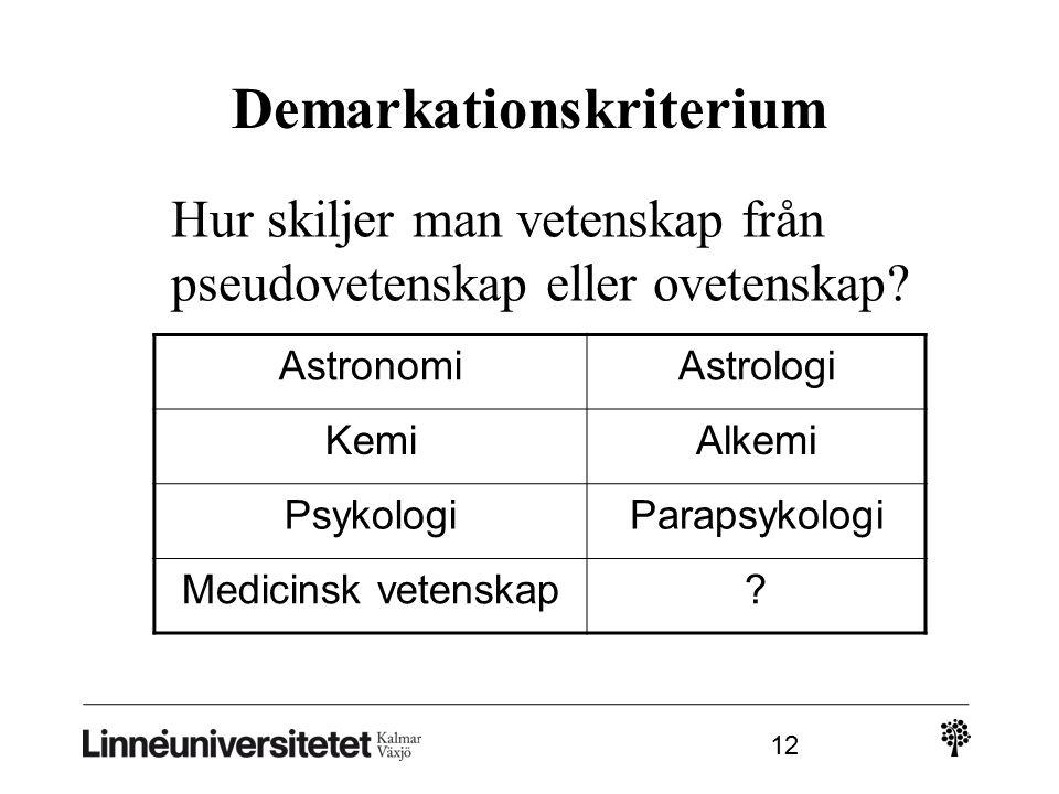 Demarkationskriterium Hur skiljer man vetenskap från pseudovetenskap eller ovetenskap.