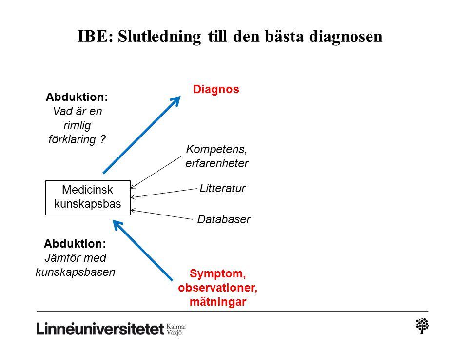 IBE: Slutledning till den bästa diagnosen Diagnos Medicinsk kunskapsbas Symptom, observationer, mätningar Abduktion: Vad är en rimlig förklaring .