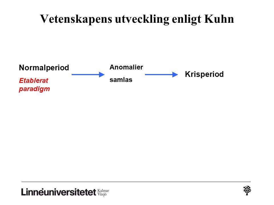Vetenskapens utveckling enligt Kuhn Normalperiod Etablerat paradigm Anomalier samlas Krisperiod