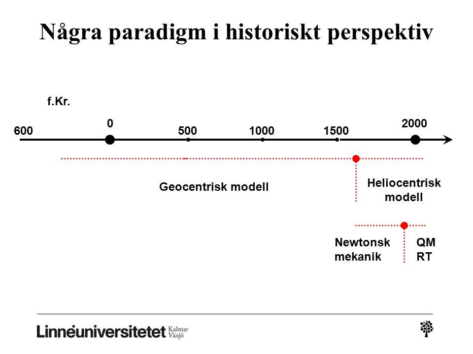 Några paradigm i historiskt perspektiv 0 50010001500 2000 600 f.Kr.