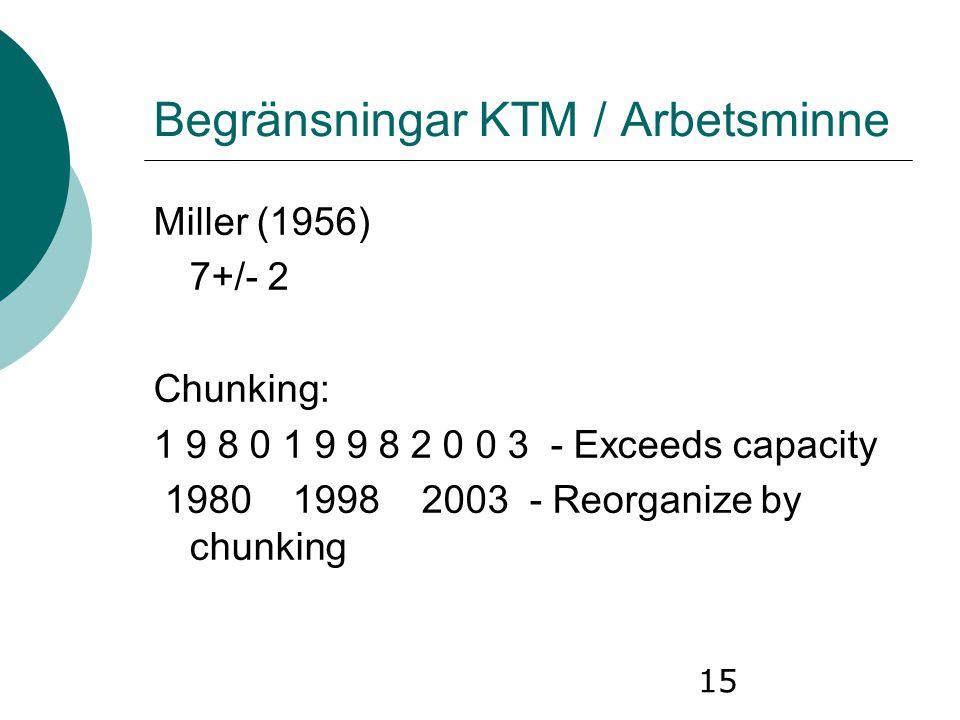 15 Begränsningar KTM / Arbetsminne Miller (1956) 7+/- 2 Chunking: 1 9 8 0 1 9 9 8 2 0 0 3 - Exceeds capacity 1980 1998 2003 - Reorganize by chunking