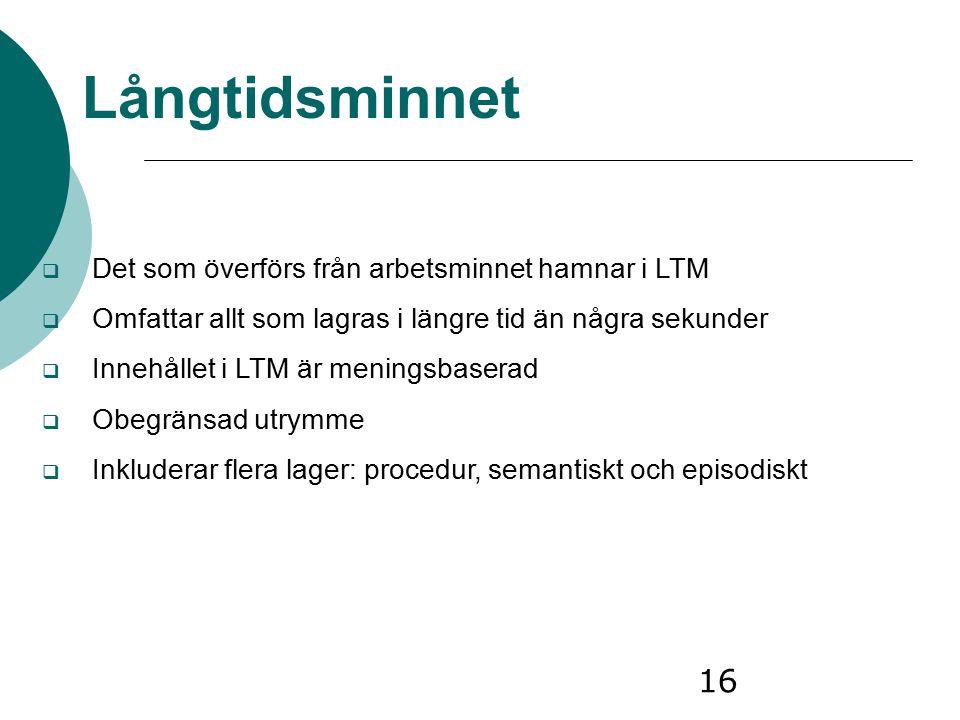 16 Långtidsminnet  Det som överförs från arbetsminnet hamnar i LTM  Omfattar allt som lagras i längre tid än några sekunder  Innehållet i LTM är me
