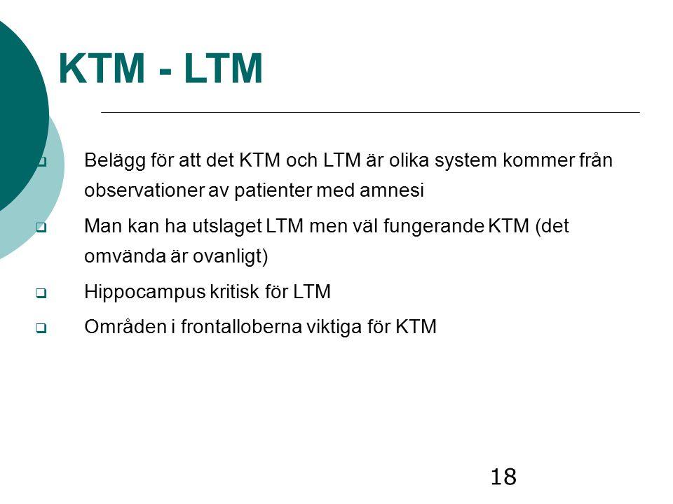 18 KTM - LTM  Belägg för att det KTM och LTM är olika system kommer från observationer av patienter med amnesi  Man kan ha utslaget LTM men väl fung