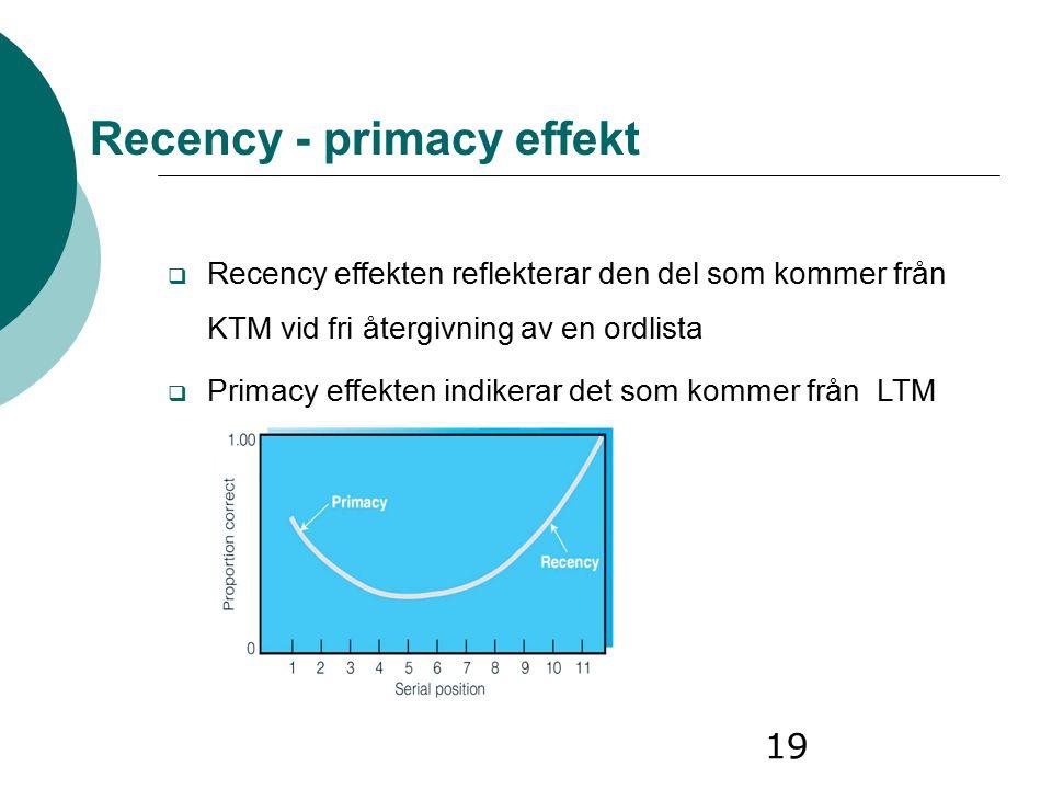 19 Recency - primacy effekt  Recency effekten reflekterar den del som kommer från KTM vid fri återgivning av en ordlista  Primacy effekten indikerar