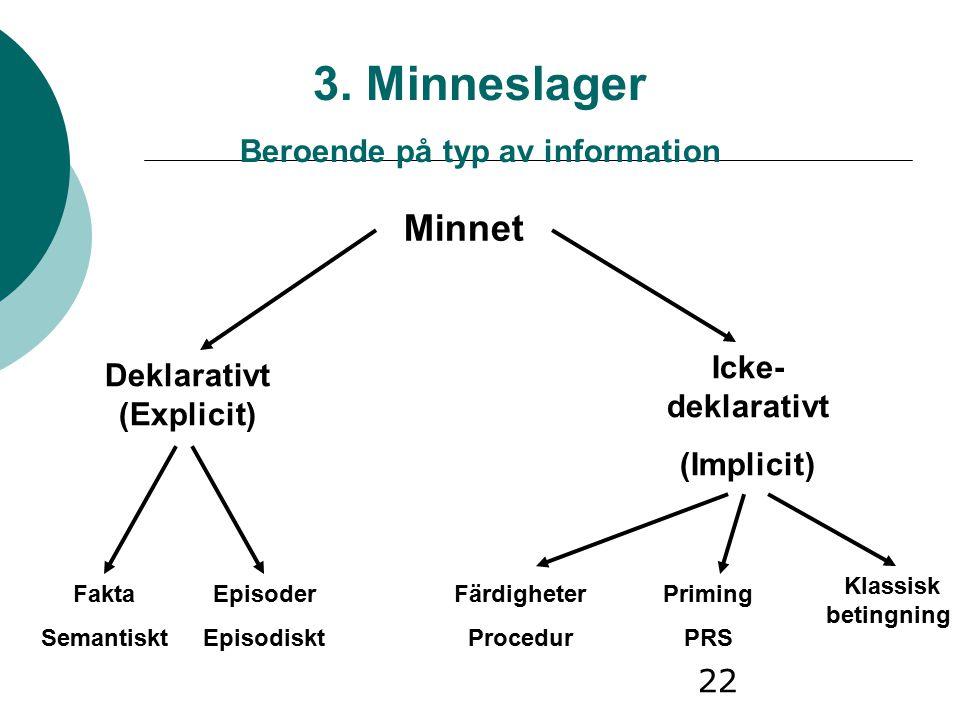 22 3. Minneslager Beroende på typ av information Deklarativt (Explicit) Icke- deklarativt (Implicit) Fakta Semantiskt Episoder Episodiskt Färdigheter