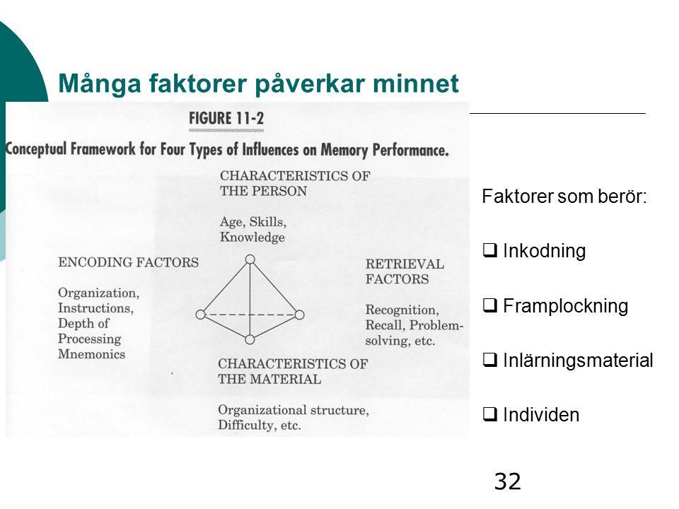 32 Många faktorer påverkar minnet Faktorer som berör:  Inkodning  Framplockning  Inlärningsmaterial  Individen