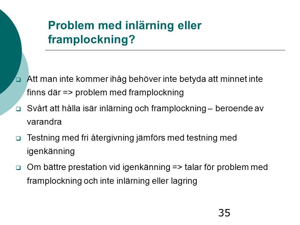35 Problem med inlärning eller framplockning?  Att man inte kommer ihåg behöver inte betyda att minnet inte finns där => problem med framplockning 