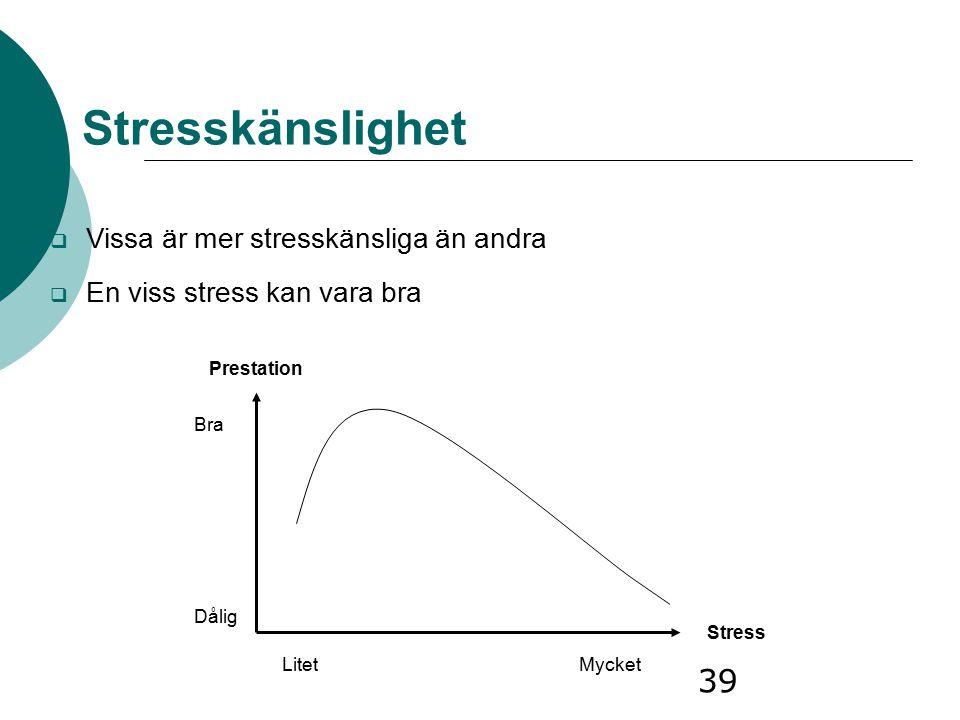 39 Stresskänslighet  Vissa är mer stresskänsliga än andra  En viss stress kan vara bra LitetMycket Stress Prestation Dålig Bra