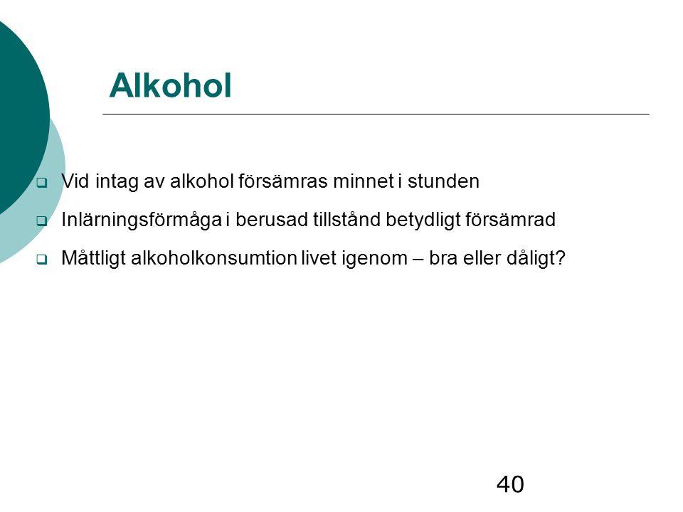 40 Alkohol  Vid intag av alkohol försämras minnet i stunden  Inlärningsförmåga i berusad tillstånd betydligt försämrad  Måttligt alkoholkonsumtion