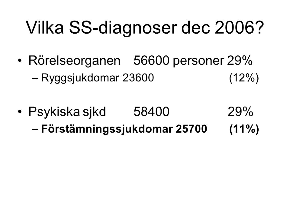 Vilka SS-diagnoser dec 2006.