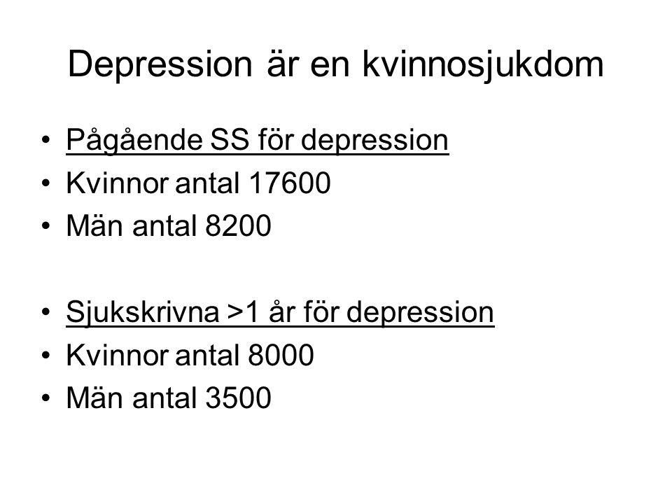 Depression är en kvinnosjukdom Pågående SS för depression Kvinnor antal 17600 Män antal 8200 Sjukskrivna >1 år för depression Kvinnor antal 8000 Män antal 3500