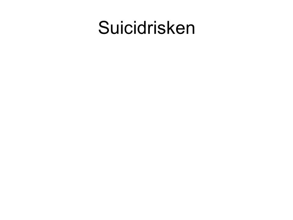Suicidrisken