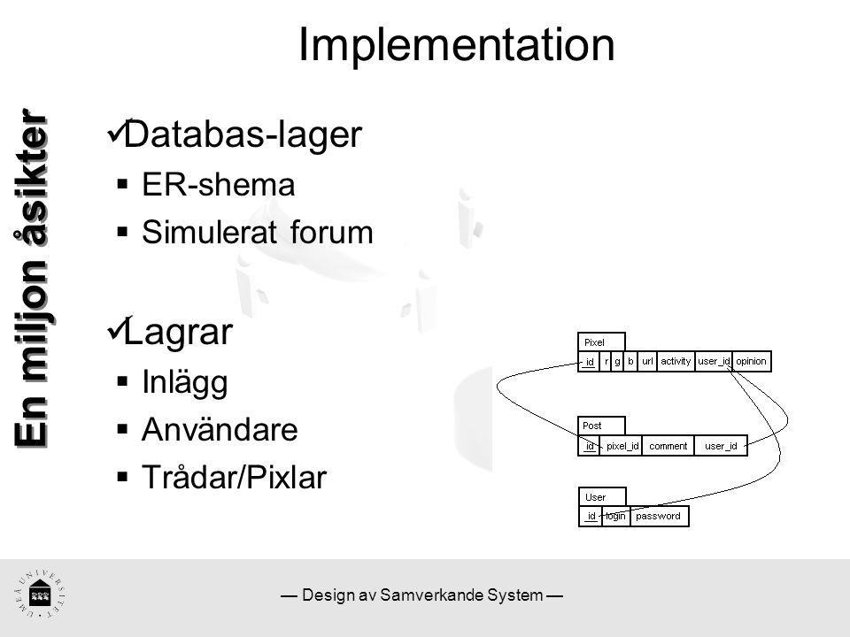 — Design av Samverkande System — Implementation En miljon åsikter Databas-lager  ER-shema  Simulerat forum Lagrar  Inlägg  Användare  Trådar/Pixl