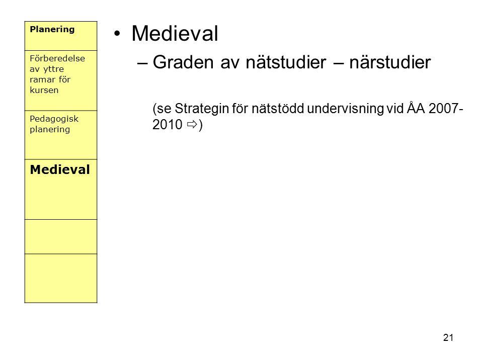 21 Planering Förberedelse av yttre ramar för kursen Pedagogisk planering Medieval –Graden av nätstudier – närstudier (se Strategin för nätstödd undervisning vid ÅA 2007- 2010  )