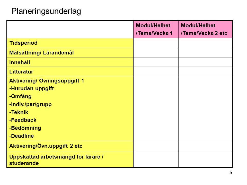 5 Planeringsunderlag Modul/Helhet /Tema/Vecka 1 Modul/Helhet /Tema/Vecka 2 etc Tidsperiod Målsättning/ Lärandemål Innehåll Litteratur Aktivering/ Övningsuppgift 1 -Hurudan uppgift -Omfång -Indiv./par/grupp -Teknik -Feedback -Bedömning -Deadline Aktivering/Övn.uppgift 2 etc Uppskattad arbetsmängd för lärare / studerande