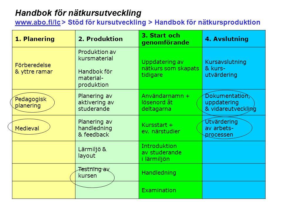 6 1. Planering2. Produktion 3. Start och genomförande 4.